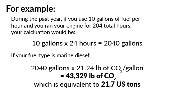 Carbon footprint sailors for the sea for Outboard motor fuel consumption calculator