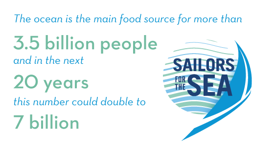 The main food source for more than 3.5 billion people comes from the ocean. In the next twenty years this number could double to seven billion who depend on the ocean for their survival.