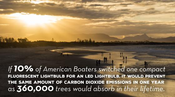 If 10% of American Boaters switched one Compact Fluorescent lightbulb out for an LED lightbulb it would prevent the same amount of carbon dioxide emissions in one year as 360,000 trees would absorb in their lifetime.