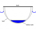 Ballast System